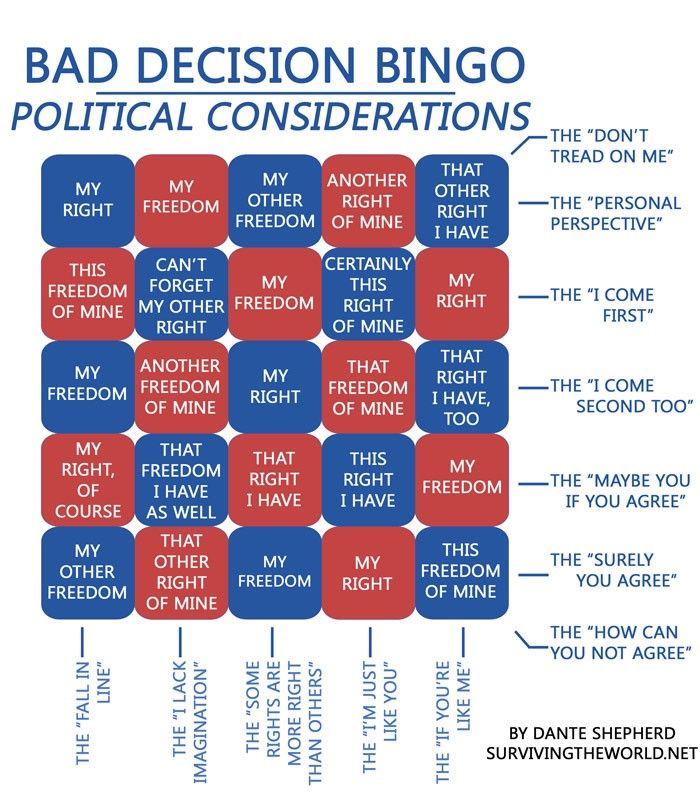 Bad Decision Bingo: Political Considerations Today, play Bad Decision Bingo:Automated Phone Systems