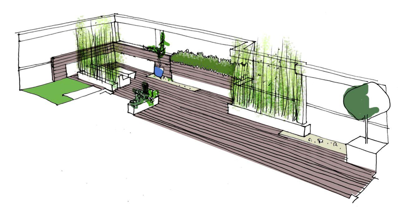 Planificando la obra de este nuevo jardin paisajismo for Paisajismo jardines