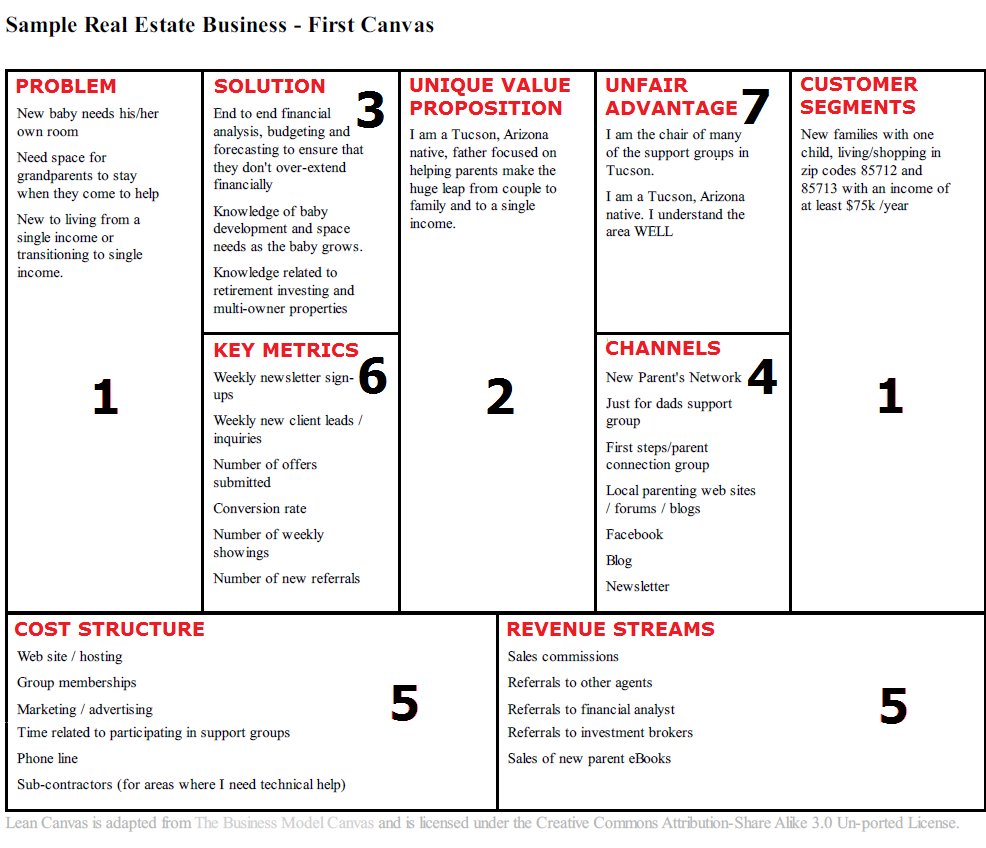 Example of Lean Canvas | Startups | Pinterest | Canvases