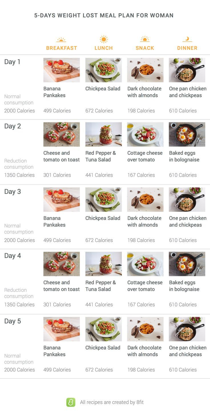 5-Day+Meal+Plan+For+Women+to+Lose+Weight | Weight Loss Exercise ...