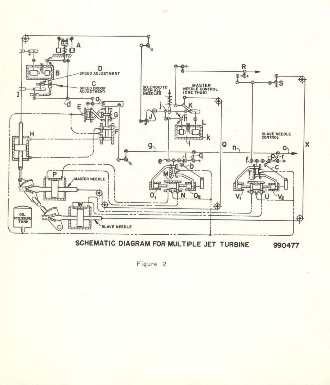 Woodward Governor Companys Cabinet Actuator For Multiple Nozzle Schematic Diagram Impulse Turbine Control Drawing