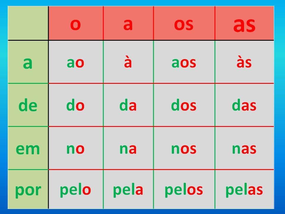 Artigos Preposiçoes E Contraçoes Em Portugues Buscar Con Google Regras De Gramática Classes De Palavras Fichas De Portugues