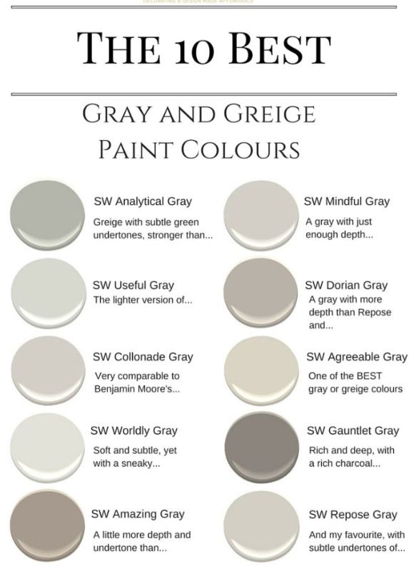 Sw Mindful Grey Sw Response Grey And Sw Collonade Grey I Really Like Greige Paint Colors Greige Paint Room Paint Colors