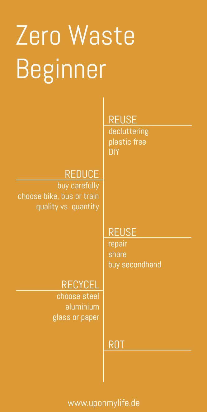 zero waste beginner mit bildern  selber machen tipps