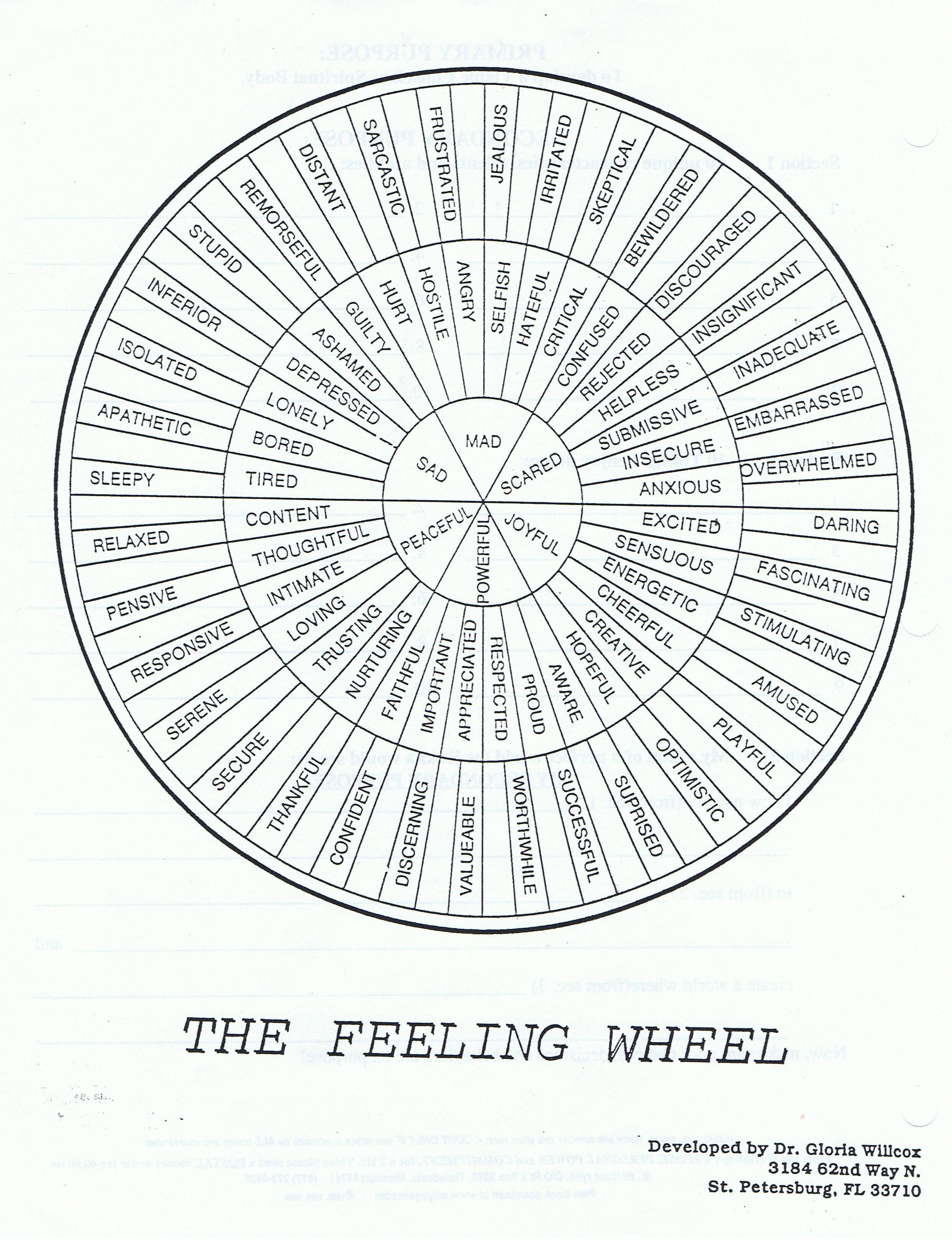 Trendy List Of Emotions And Feelings Printable Feelings