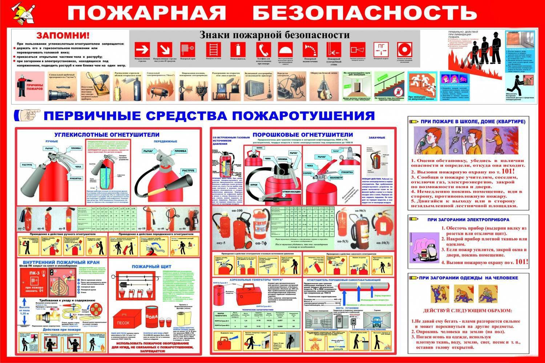 Ровамицин инструкция по применению беременным при многоводии