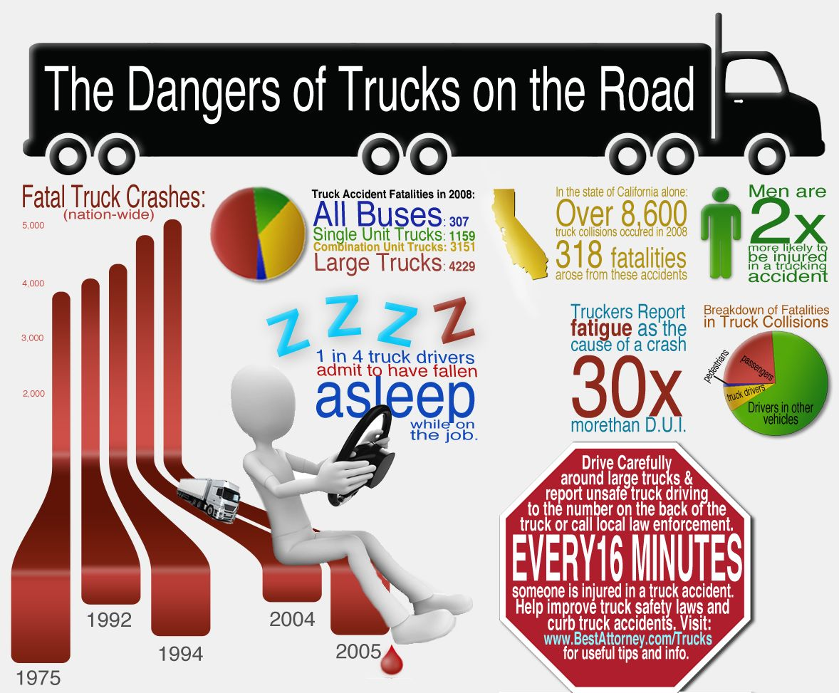 The Secret To Preventing Semi Truck Accidents Personal