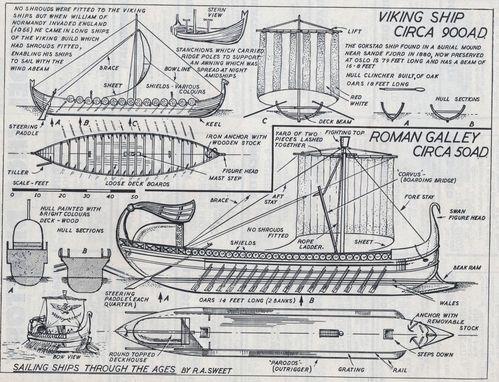Related image | Viking Ship Rigging | Pinterest | Click!, History ...