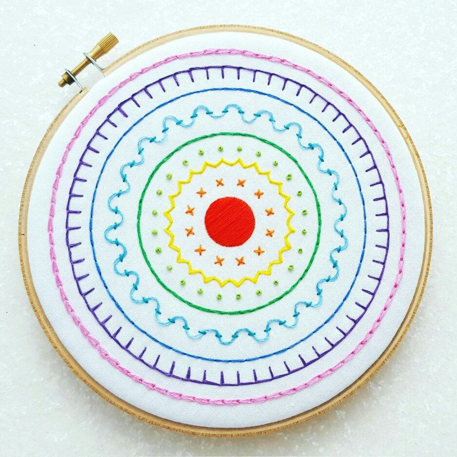 Embroidery kit diy modern sampler hand embroidery pattern gift for