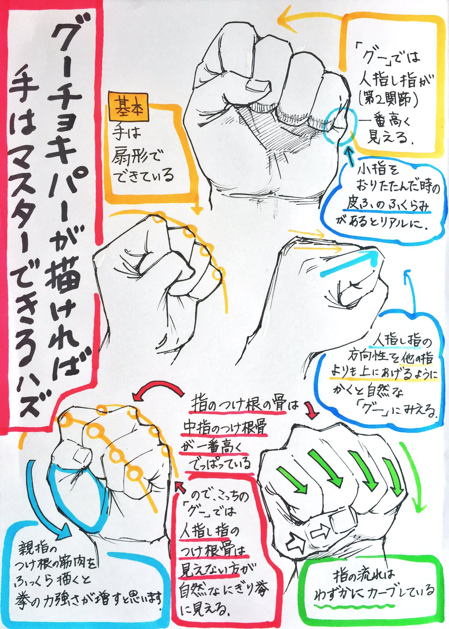 Pin by Jay on Anime linearts Hand reference, Drawing