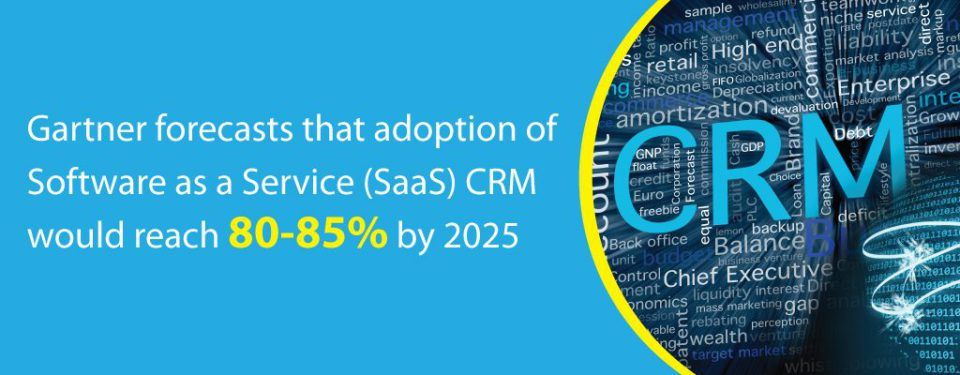 Gartner Forecasts That Adoption Of Software As A Service Saas Crm Would Reach 80 85 By 2025 Crm Saas Technology Industry