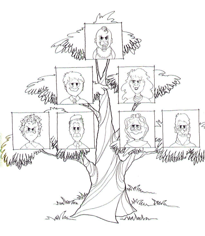 La Familia El Arbol Genealogico Actividades De La Familia Dibujos Arbol De Familia