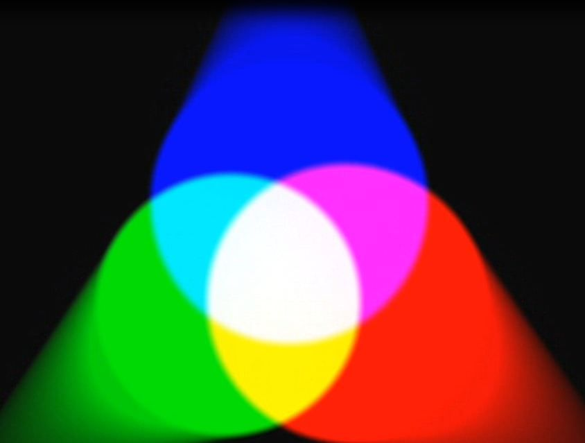 This Illustrates How White Light Is Formed The Primary Colors Form Secondary Which Mix Together To Finally What Known As