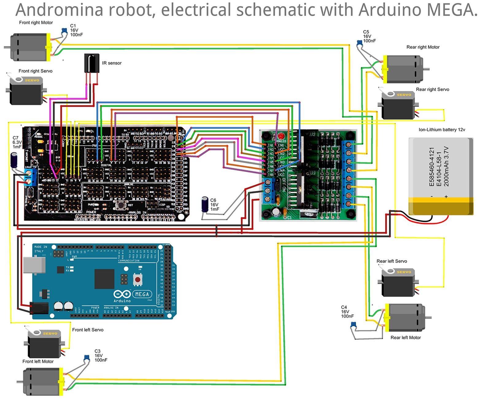 Tutorial para una placa controladora de motores L298N compatible con Arduino, Raspberry Pi, PICAXE, ROS o cualquier platafroma libre.