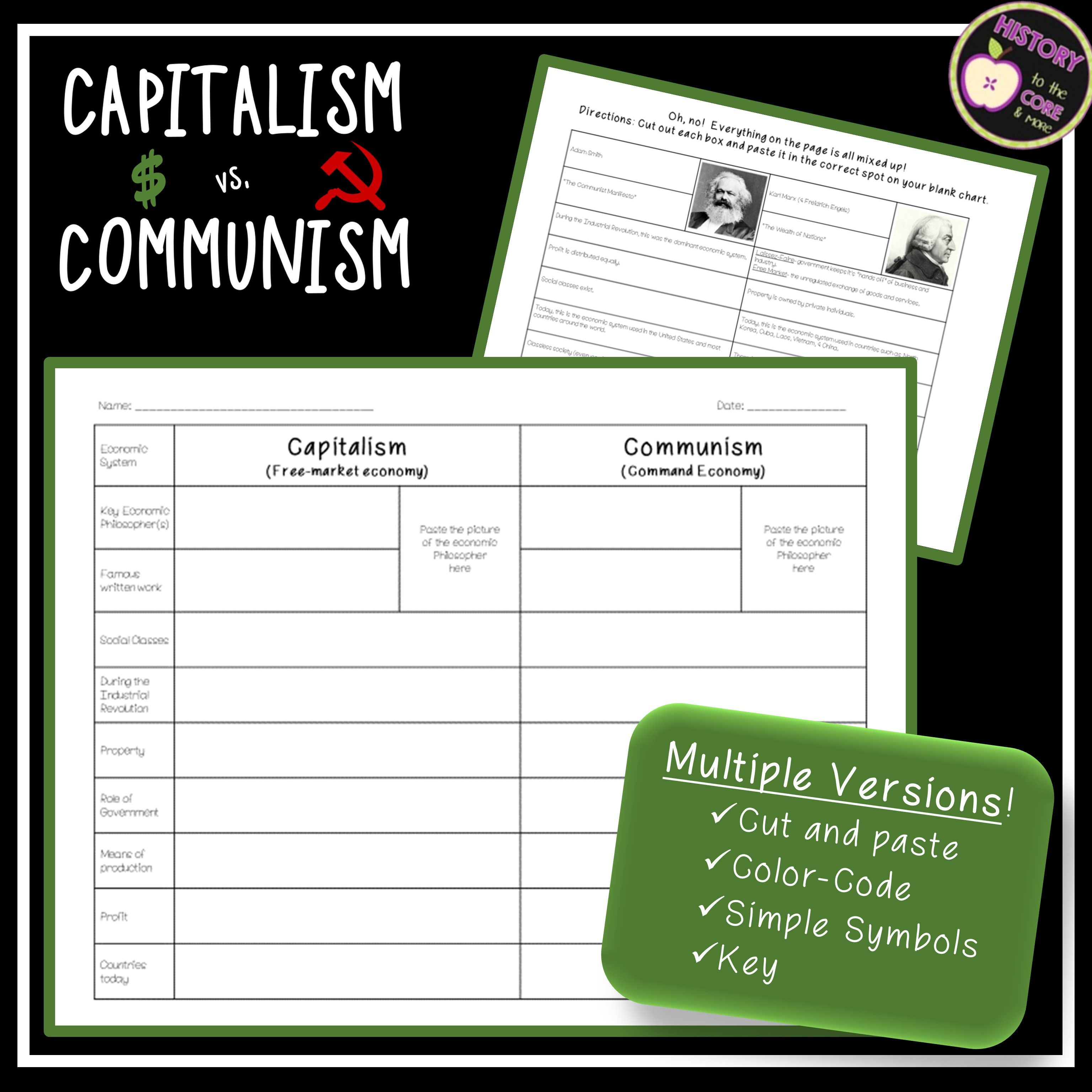 Take A Break From Notes And Use This Interactive Activity Instead The Capitalism Vs
