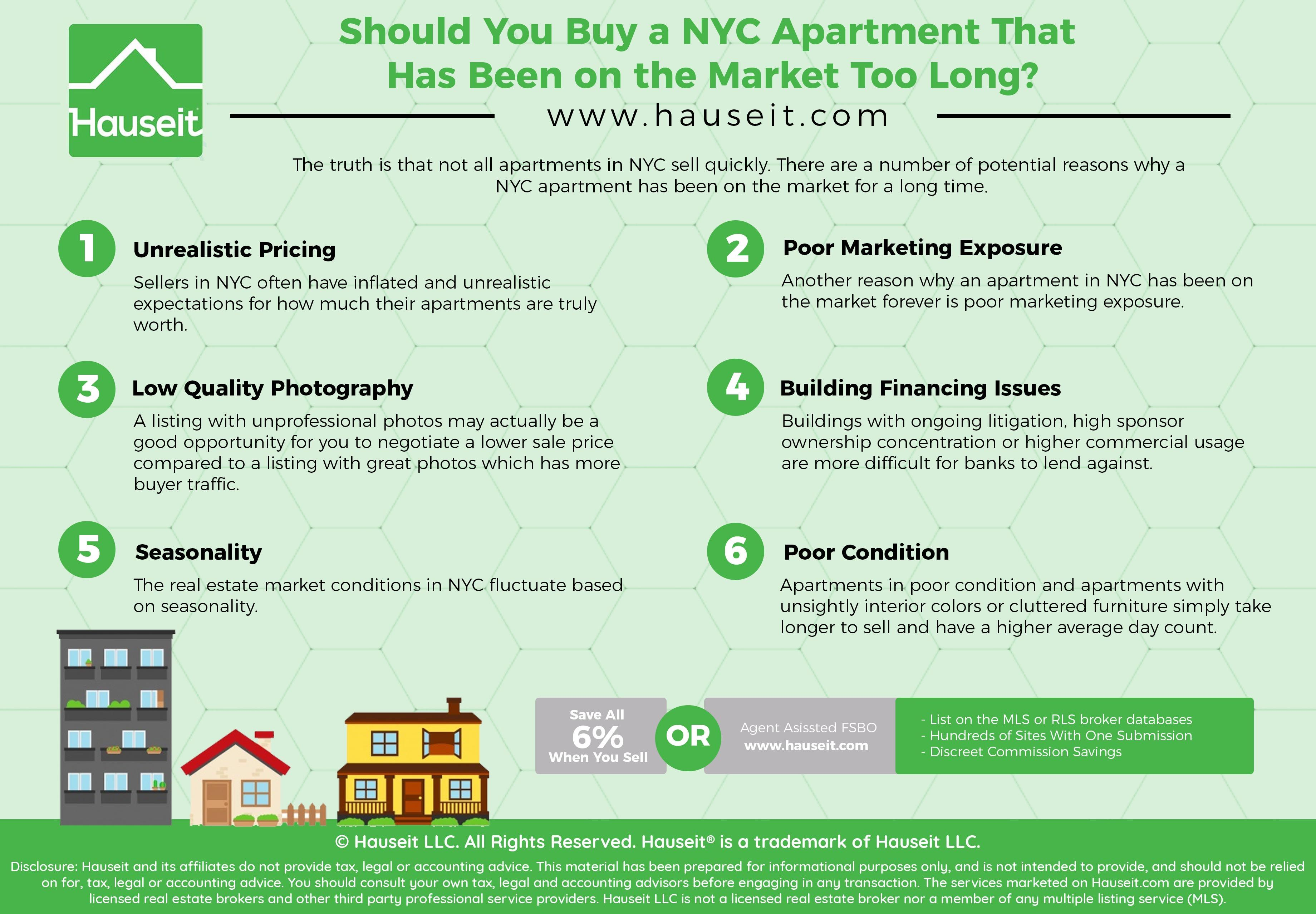 Should You Buy A Nyc Apartment That Has Been On The Market Too