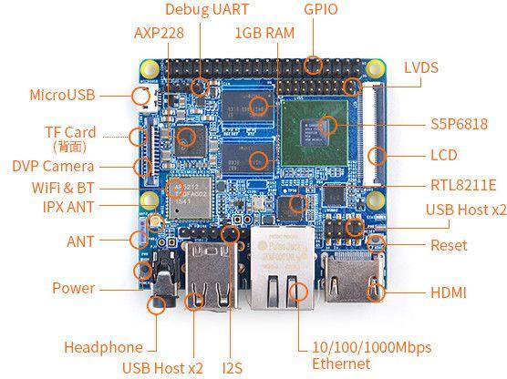Sager NP7282 Renesas USB 3.0 Driver Download