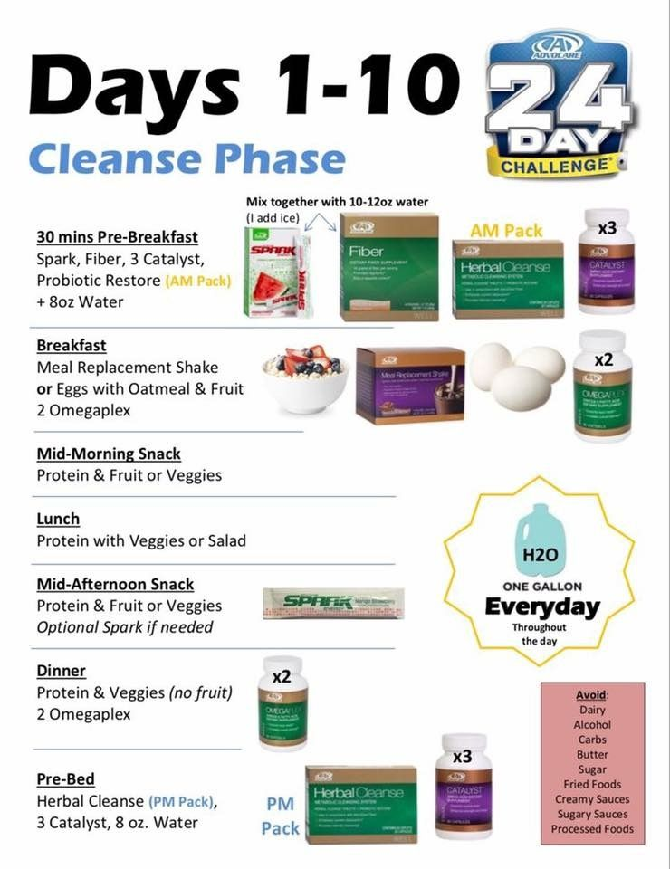 Discover ideas about Advocare 24 Day Challenge