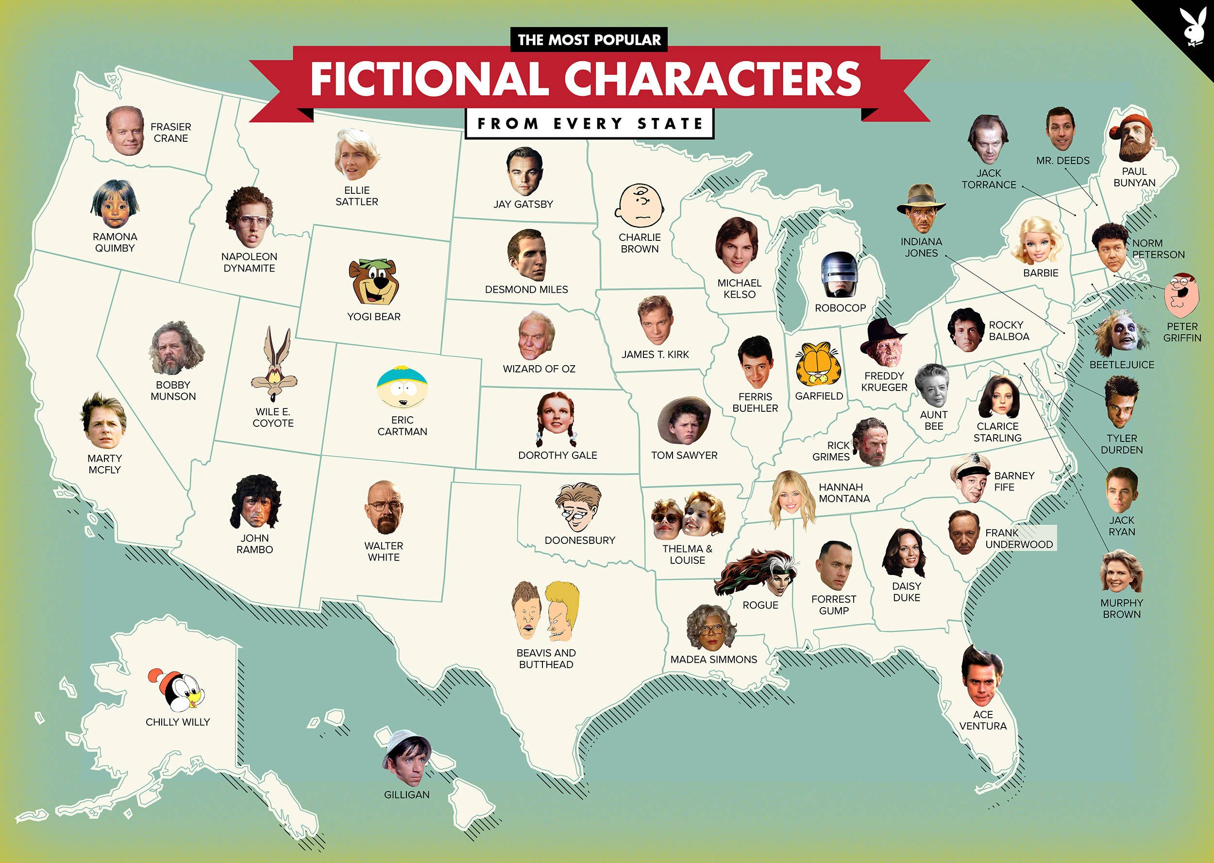 This Map Shows The Most Famous Fictional Character From Every U S State Dose Your
