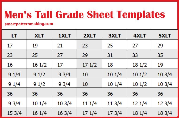 ᐅ Pattern Grading Services For Apparel Pattern Grading Pattern Man Shop