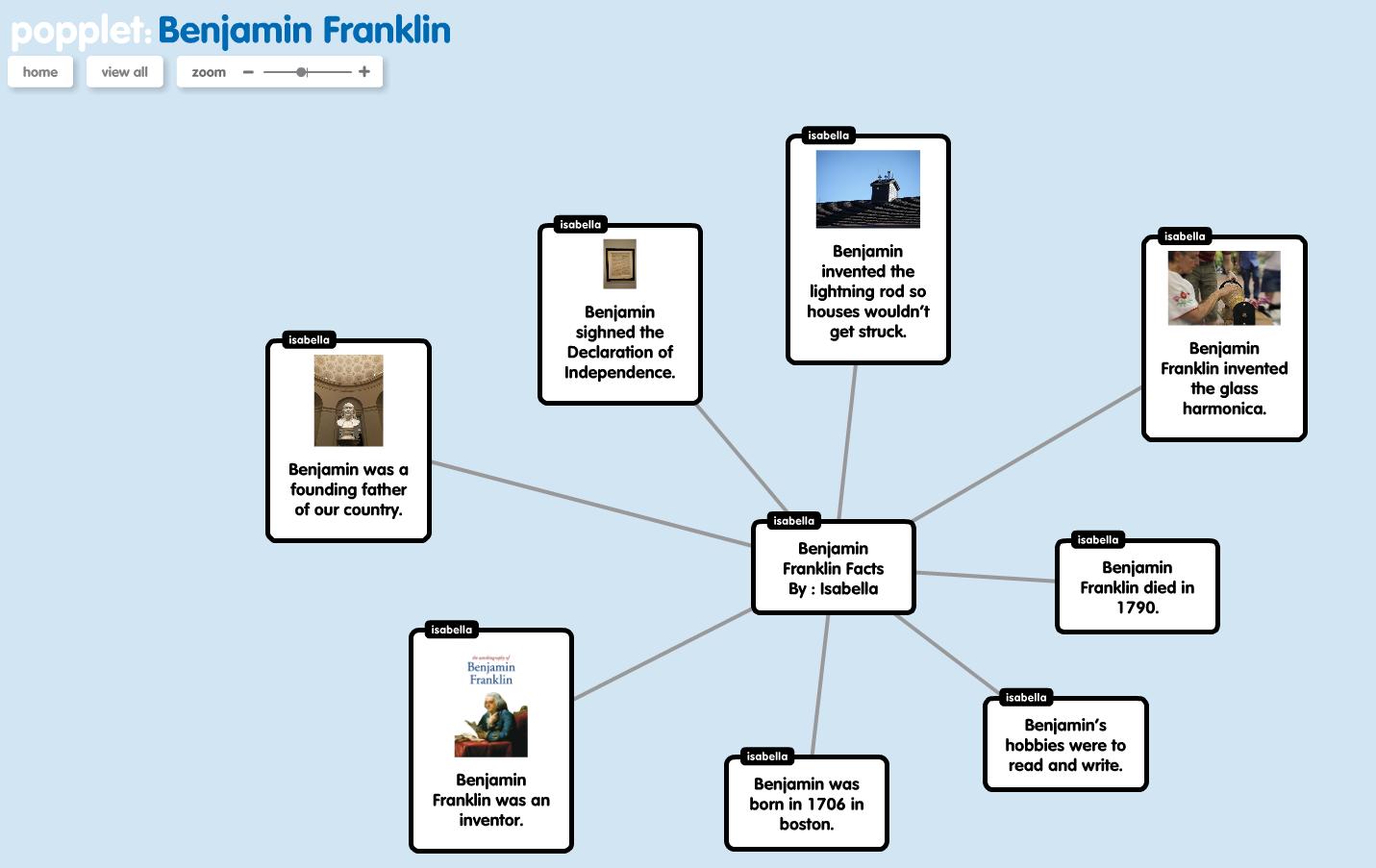 Benjamin Franklin Popplet By Waters3c Class