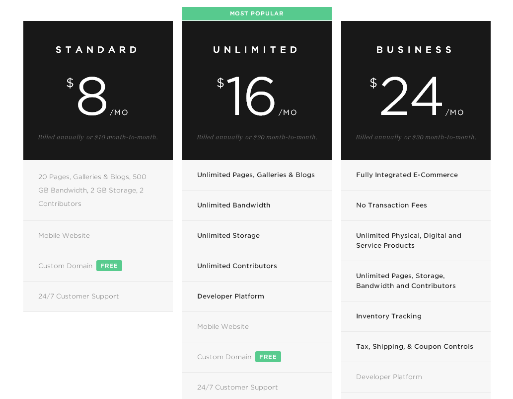 squarespace Pricing table, infographic, Online