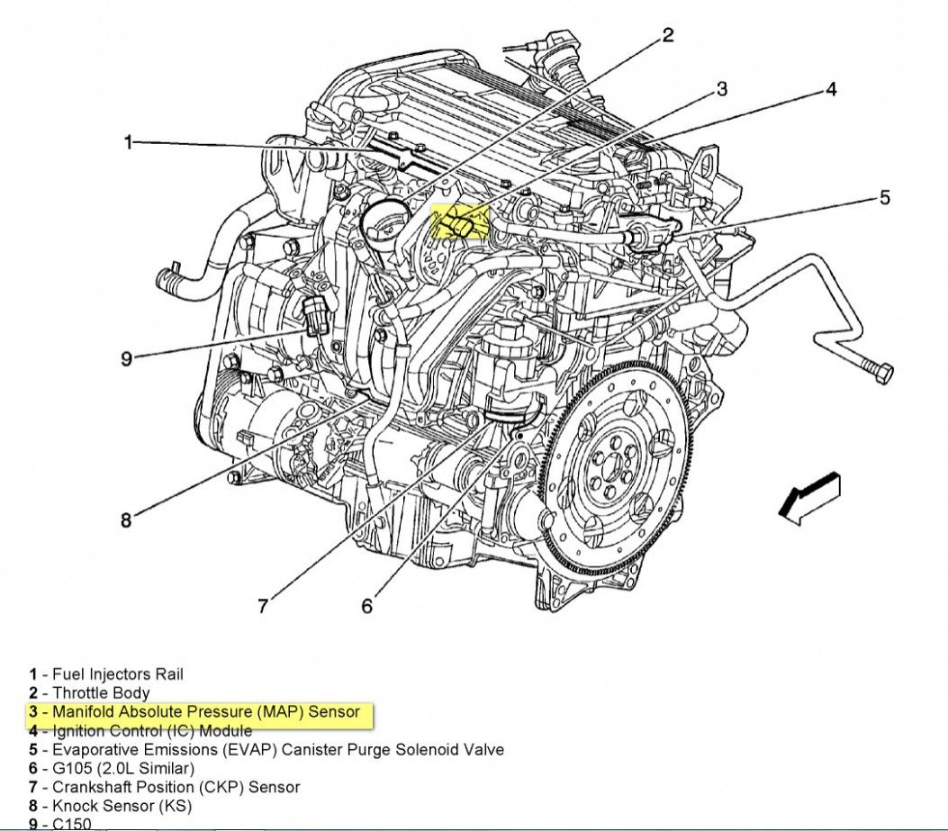 5 Volvo Xc5 V5 Engine Diagram 5 Volvo Xc5 V5 Engine