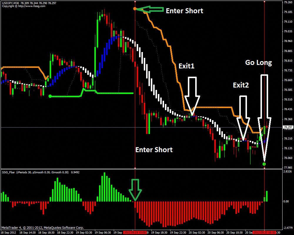 Forex Trading System Forexlearntrade