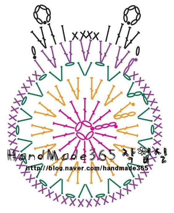 Tutorial aplique búho – crochet – Comando Craft | crochê | Pinterest ...