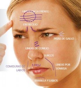 Resultado de imagen para Las lineas de expresión hablan de nuestra salud
