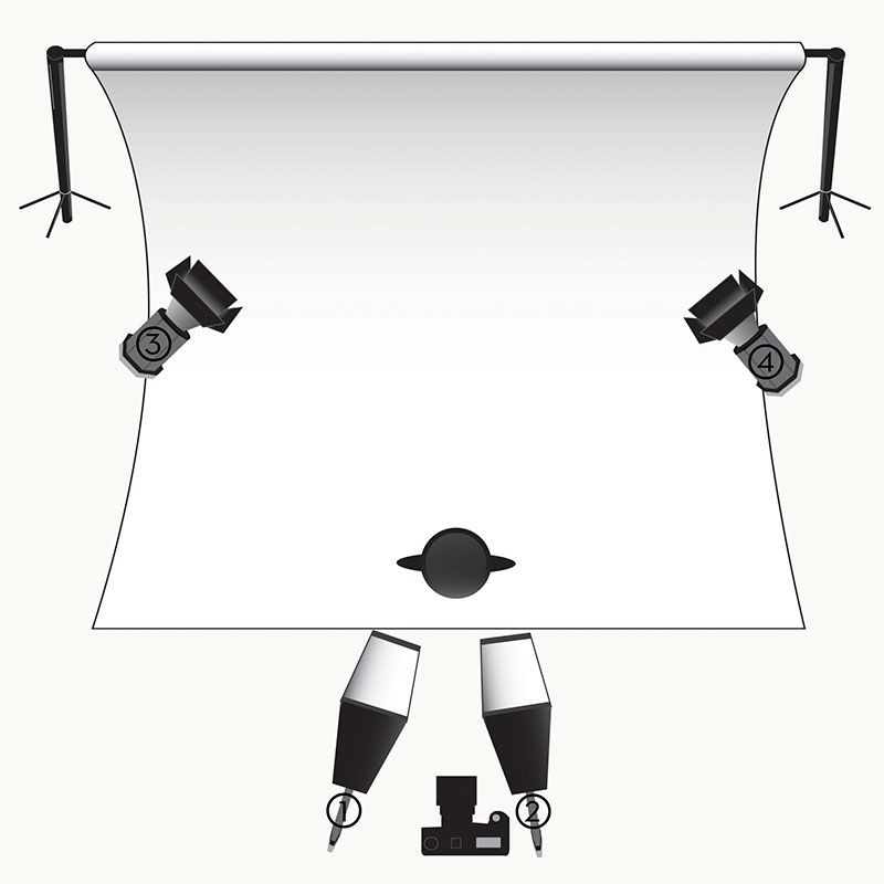 How To Shoot In The Studio With Strip Lights