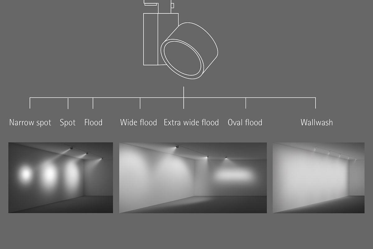 Pin By Erco The Light Factory On أغراض تستحق الشراء In 2020 Modern Lighting Lighting Design Light Up