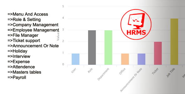 HRMS Console (human resource management system) Open Source