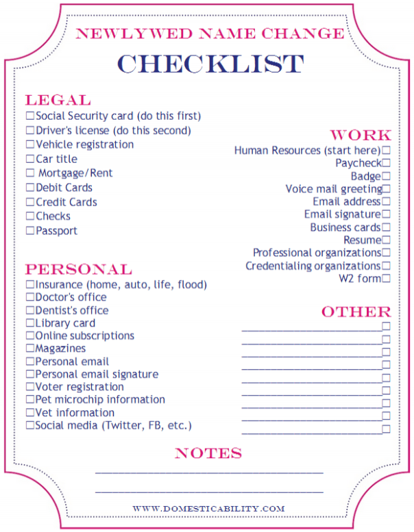 Name Change Checklist Marriage Or Divorce Wedding Checklist