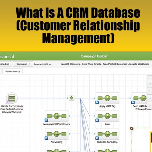 What Is A CRM Database (Customer Relationship Management) | Small ...