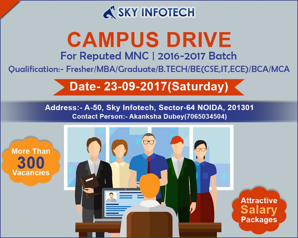 Campus Drive For Freshers In Sky Infotech Noida on 23rd