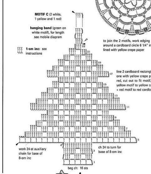 Árbol de Navidad de ganchillo (con patrón). - Elenarte   558x484