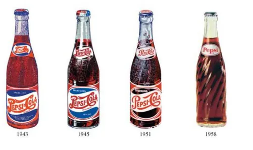 History Of Pepsi Bottles Pepsi Bottle Pepsi Cola