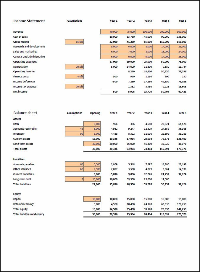 financial-projections-template-v-134 Financial Projections - sample income statement example