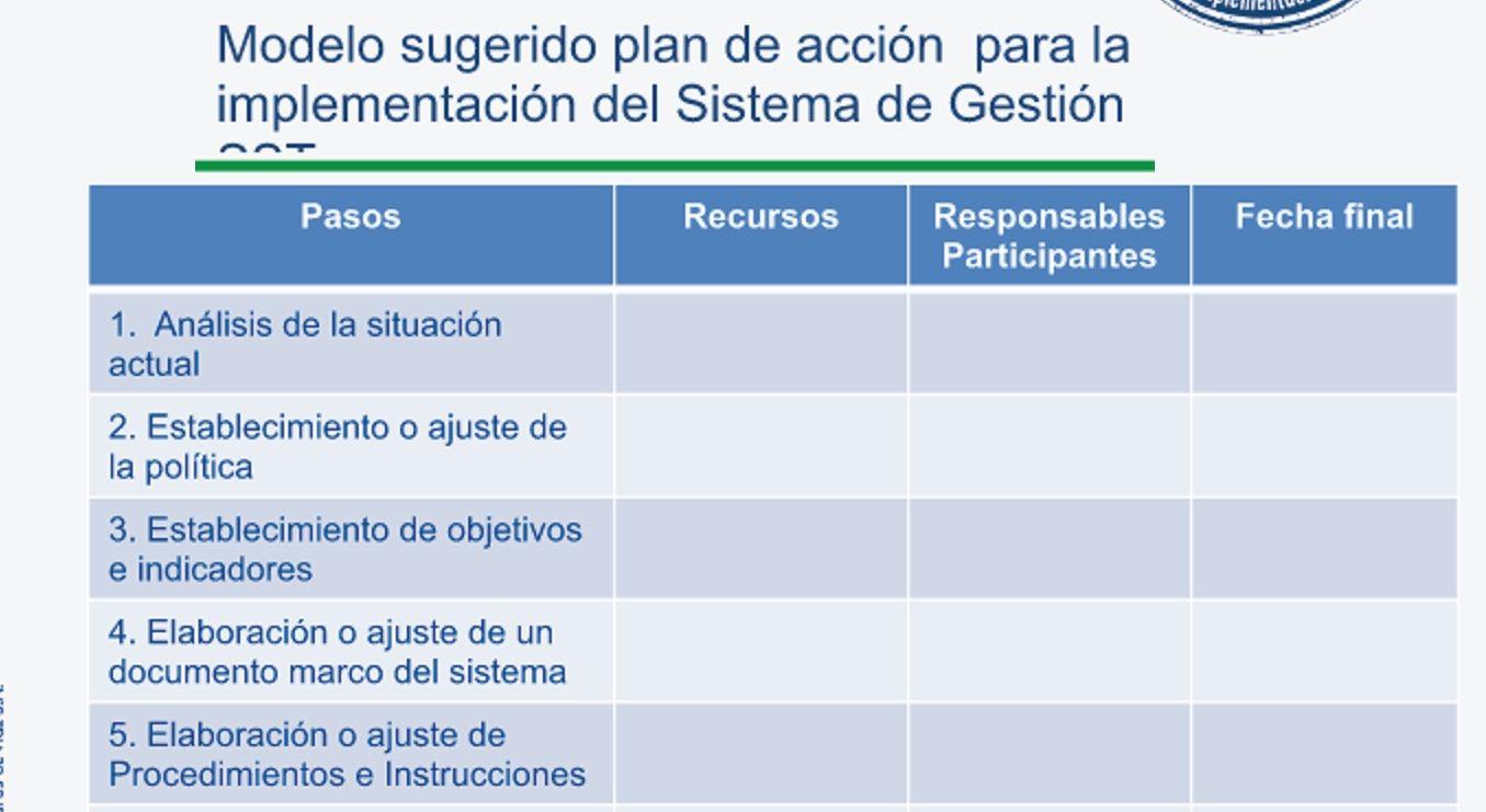 SGSST | Modelo sugerido plan de acción para implemen | SGSST- COL ...