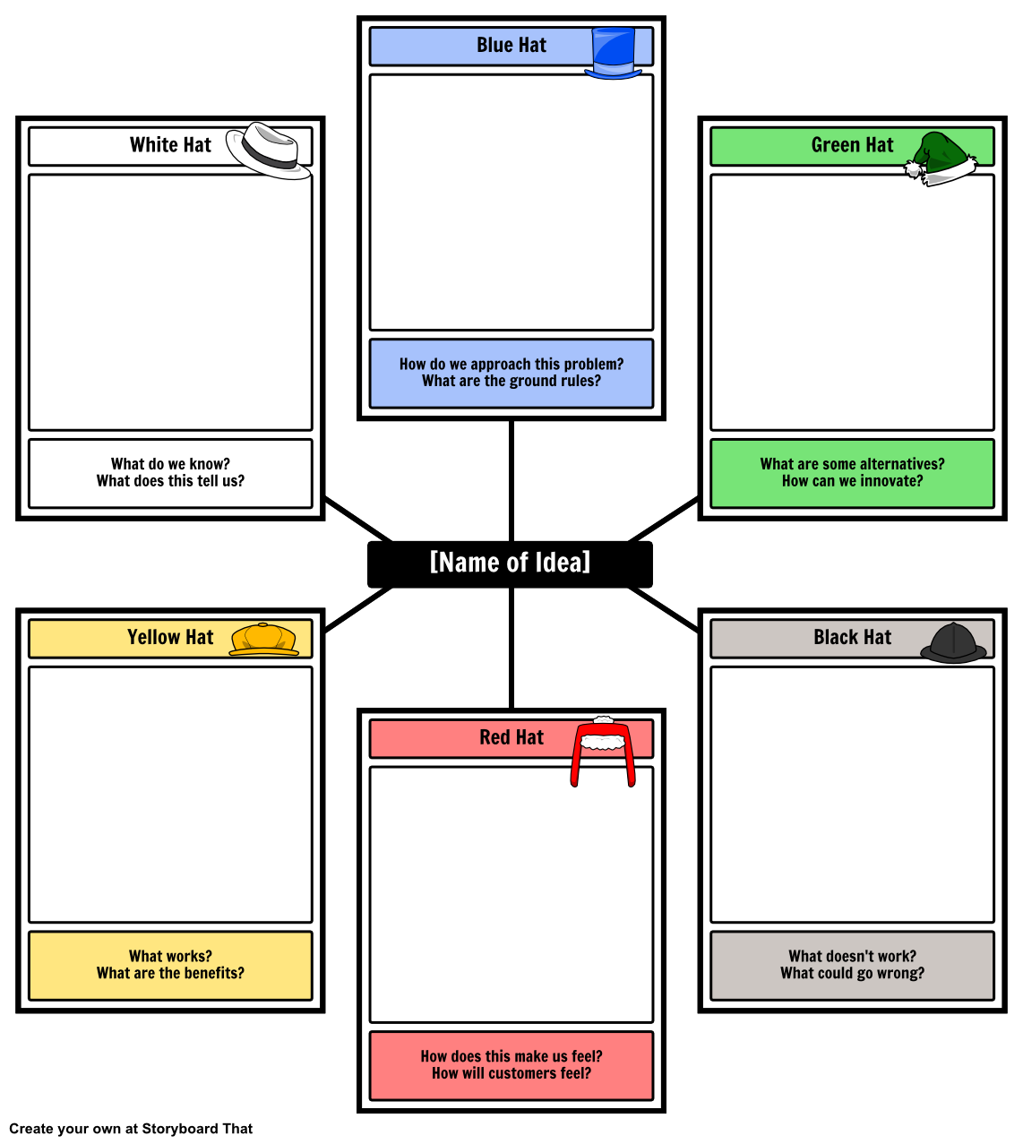 Use This Template To Apply De BonoS Six Thinking Hats To Any