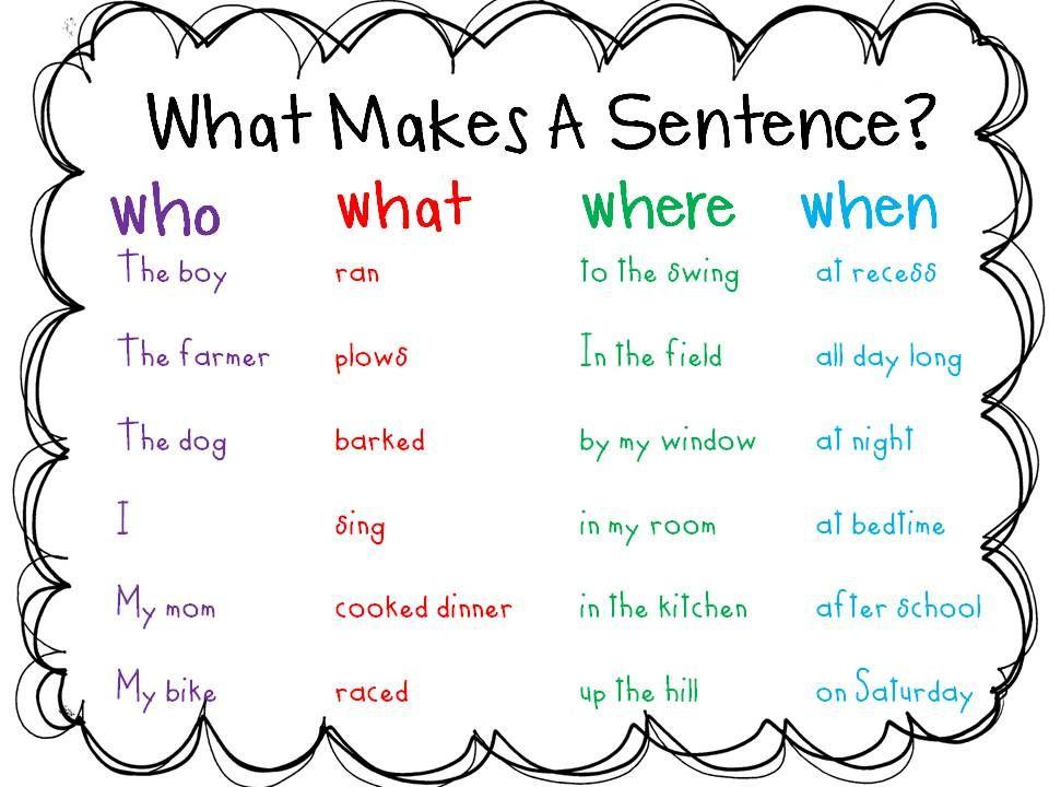 fun writing exercises