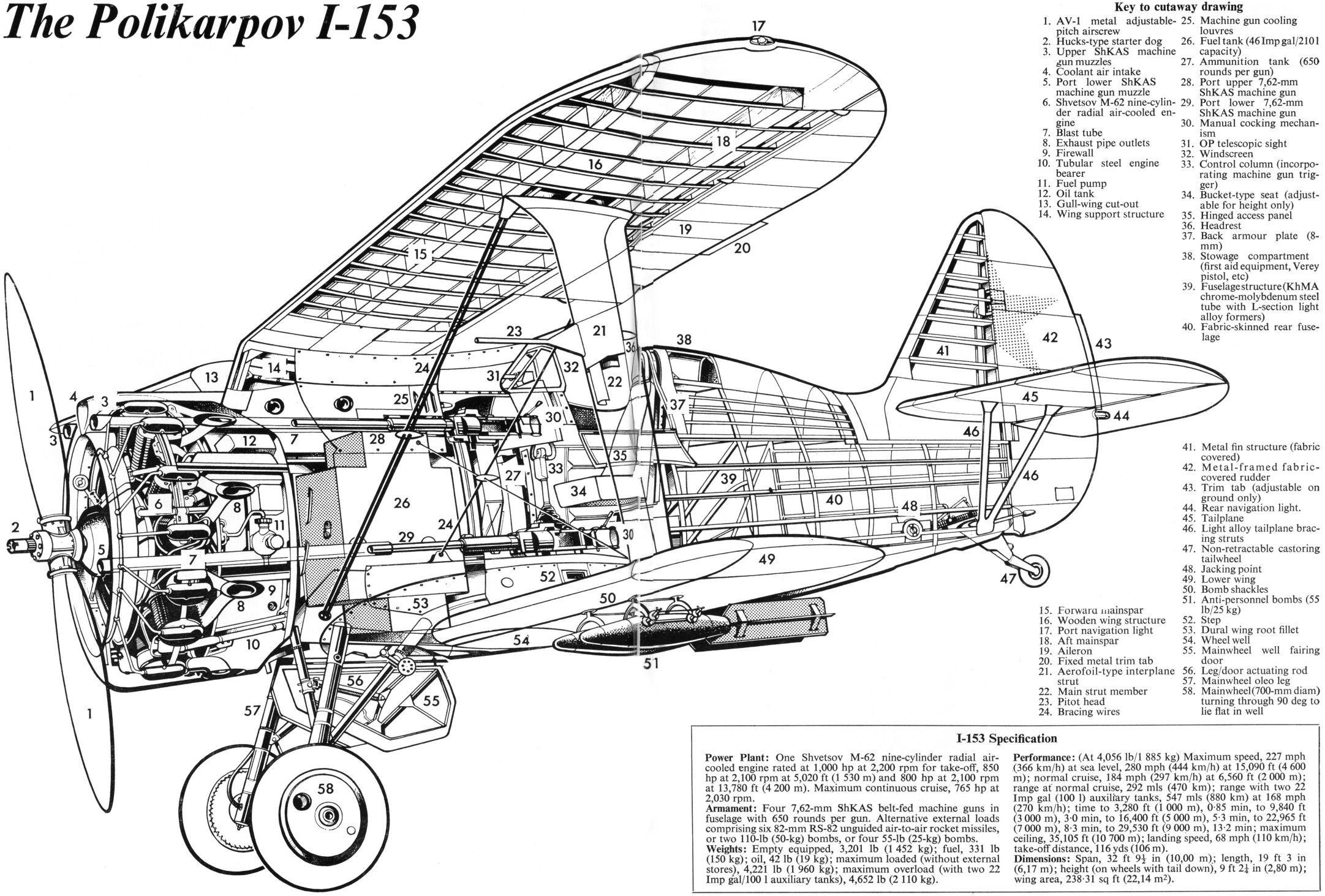 Polikarpov I 153 Chaika Russian Seagull