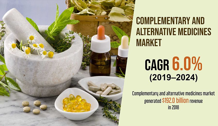 Complementary And Alternative Medicines Cam Market Alternative Medicine Medicine Traditional Medicine