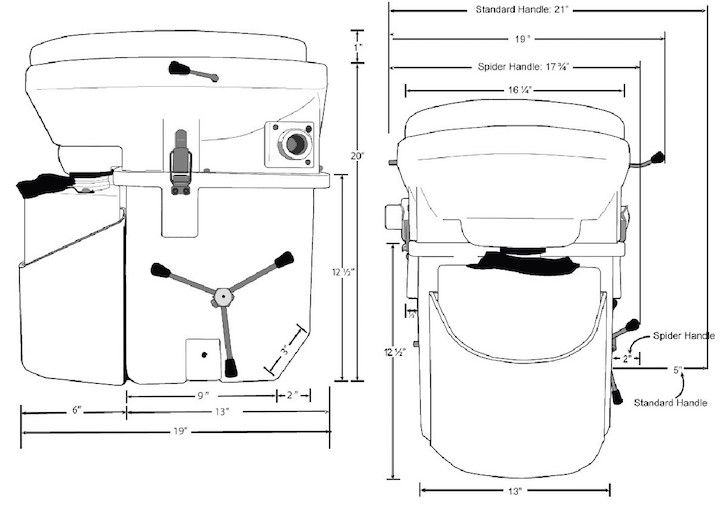 Composting toilet dimensions