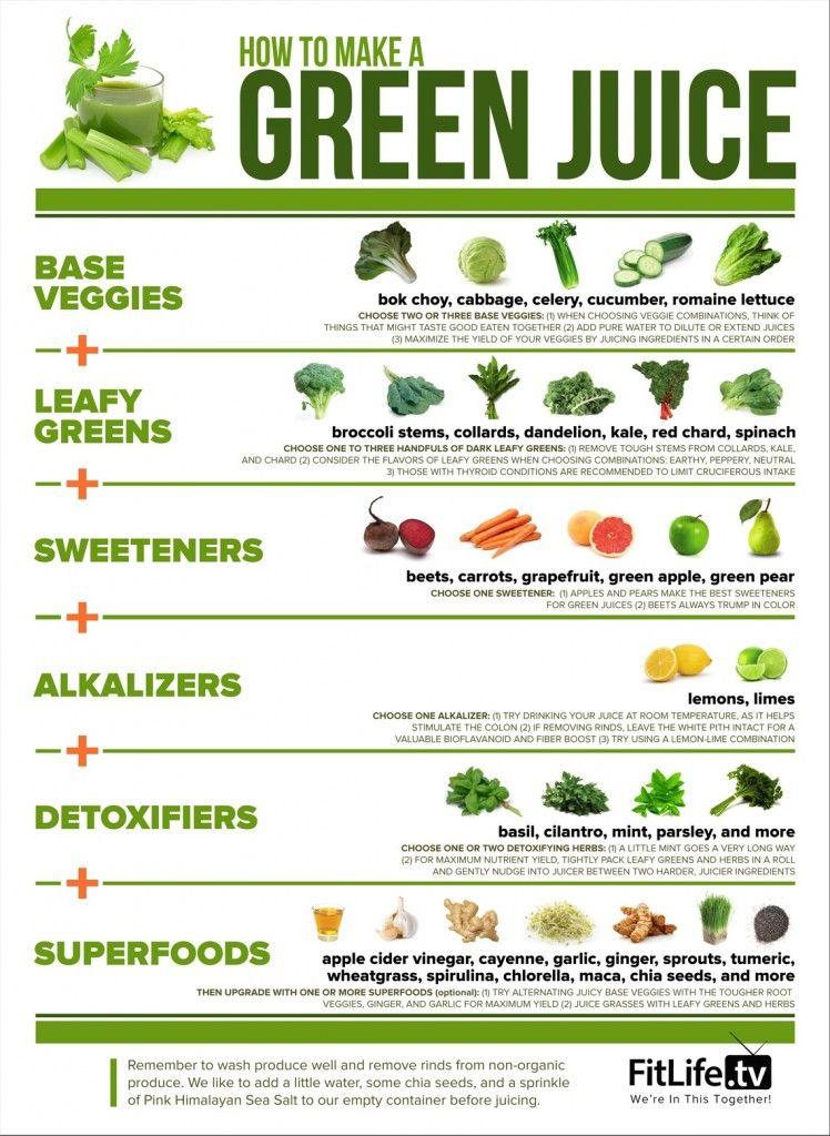 Pin On Vegan Recipes