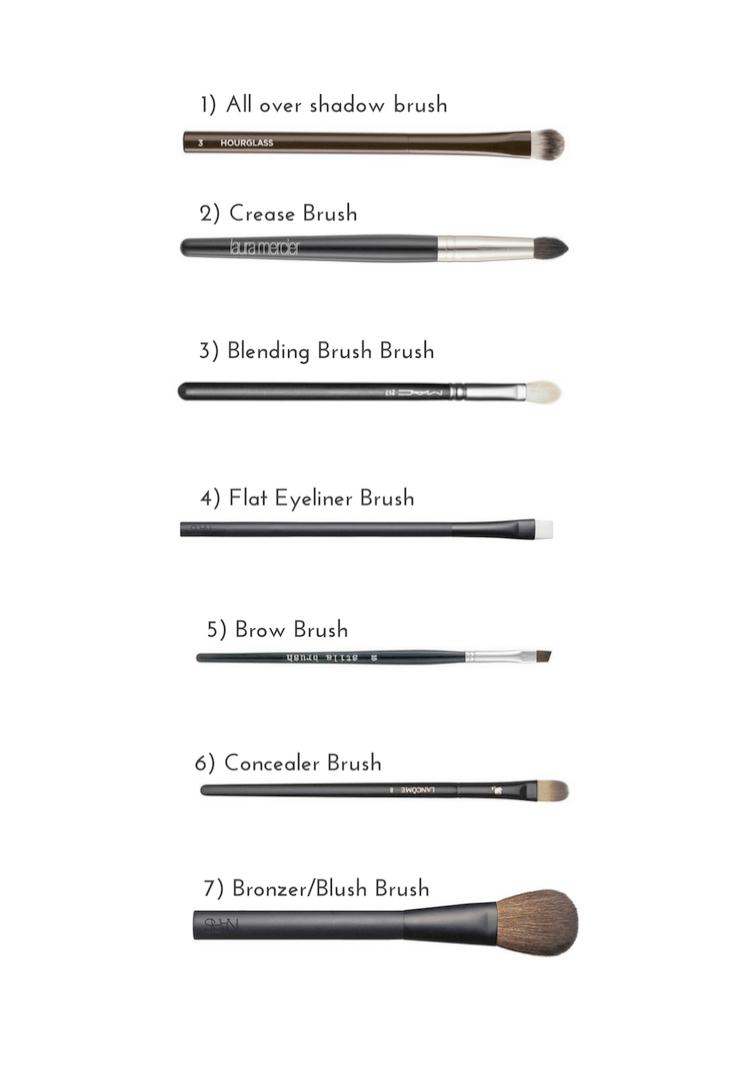 Photo of Makeup Brush Set Daraz.pk after Makeup Revolution Highlighter till Makeup Geek J…