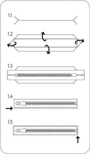 Alternativen für die Erstellung von Innentaschen mit Reißverschluss / Alternatives to adding interior zipper pockets
