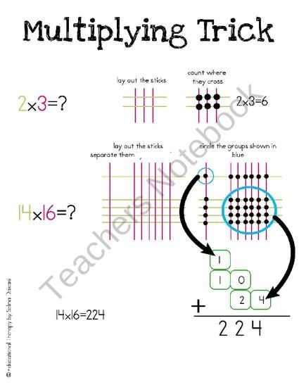 Japanese Multiplication | Take Home Chart & Practice Pages ...