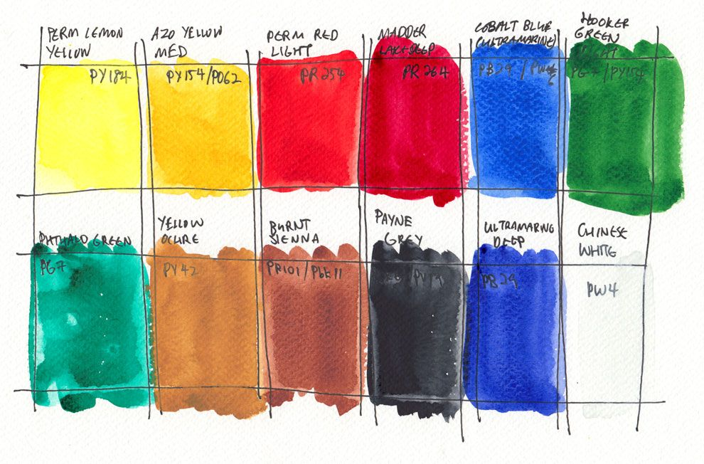 Review Van Gogh 12 Pan Watercolor Set Parka Blogs With Images